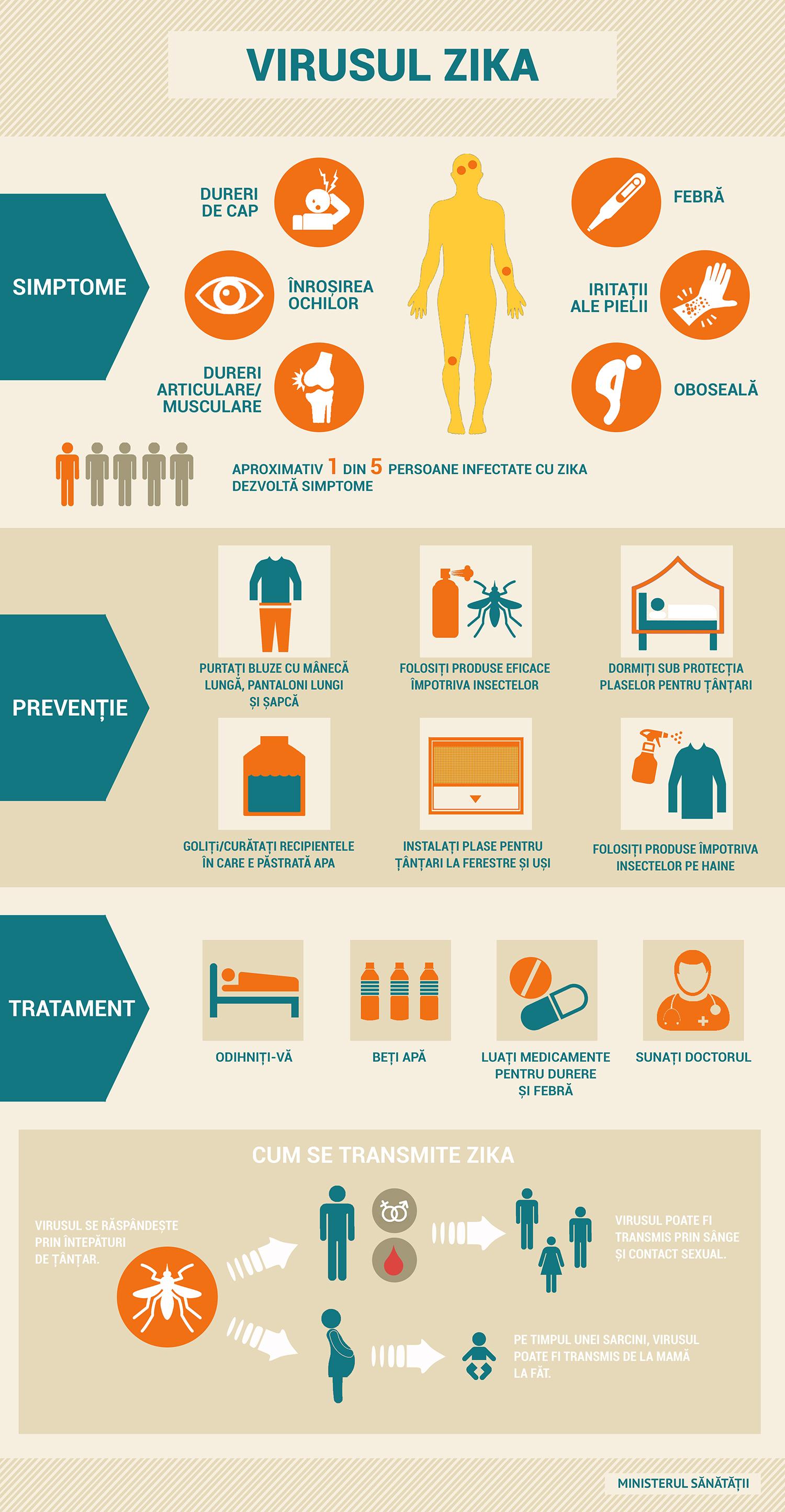 statistici actuale privind bolile articulare
